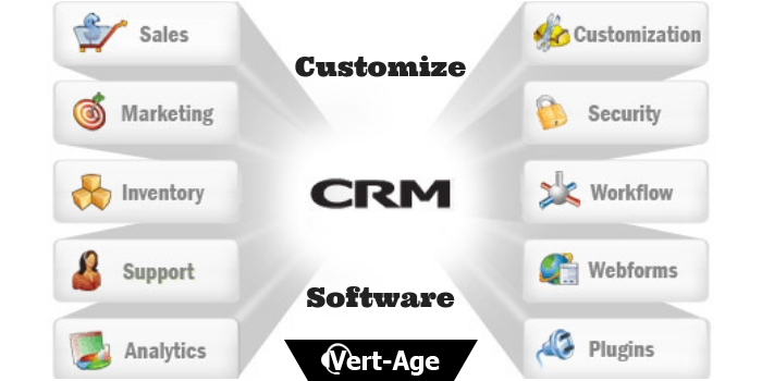 Customize CRM software solution | CRM Software for Call Center